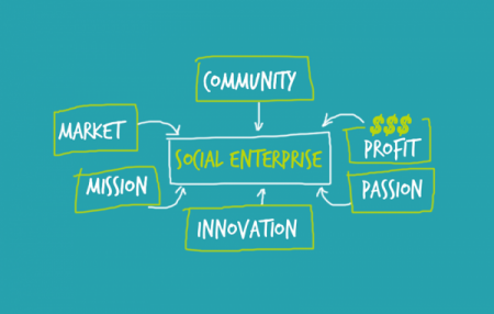 Arc Health as a Public Benefit Company and Social Enterprise – What is the difference?